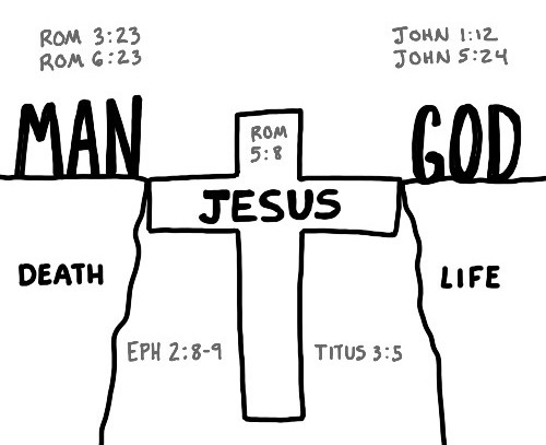 Bringing Visual Learning Into the Church With Illustration